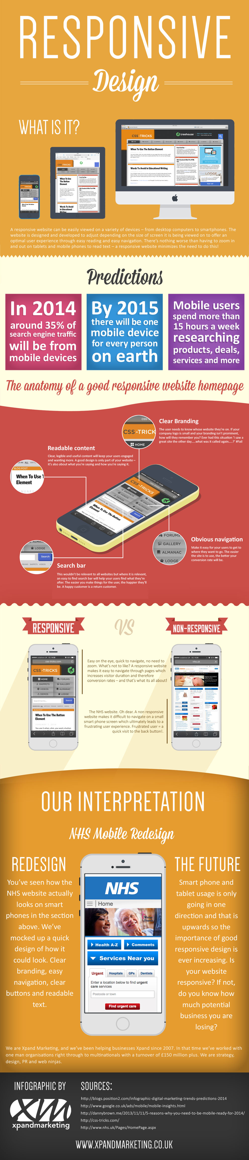 What is responsive design infographic