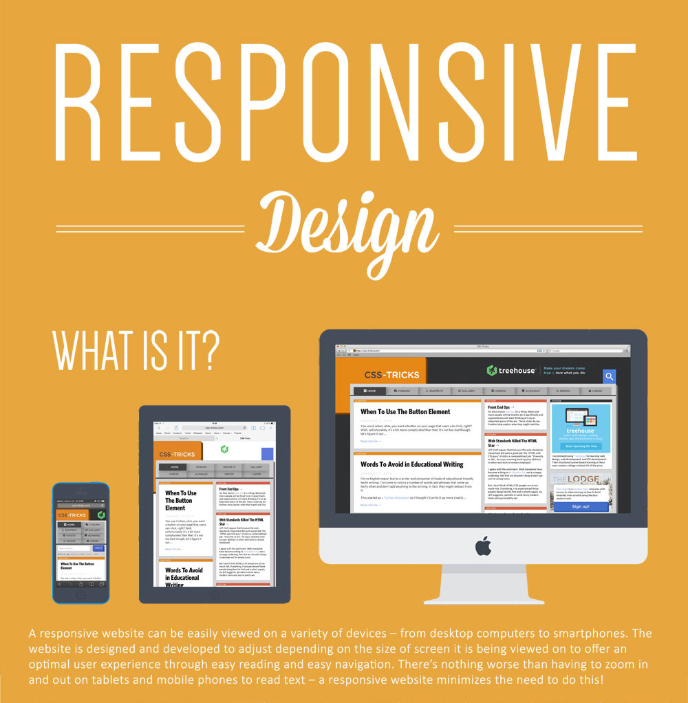 Infographic: What is responsive design? Image