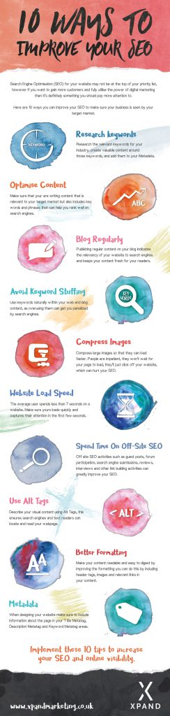 10 SEO tips infographic