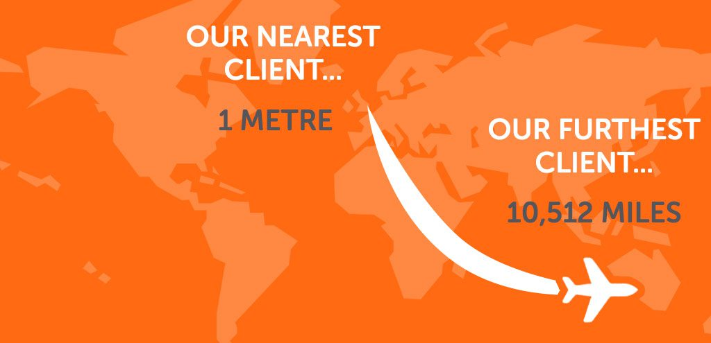 Our nearest and furthest clients