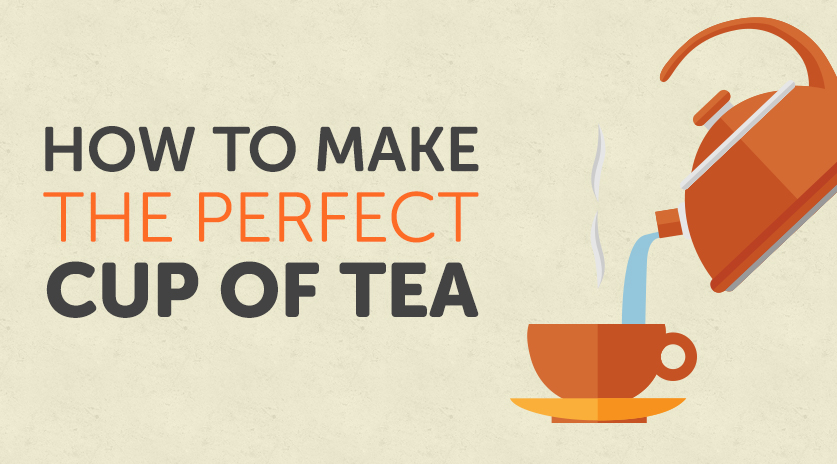 How To Make The Perfect Cup Of Tea Image