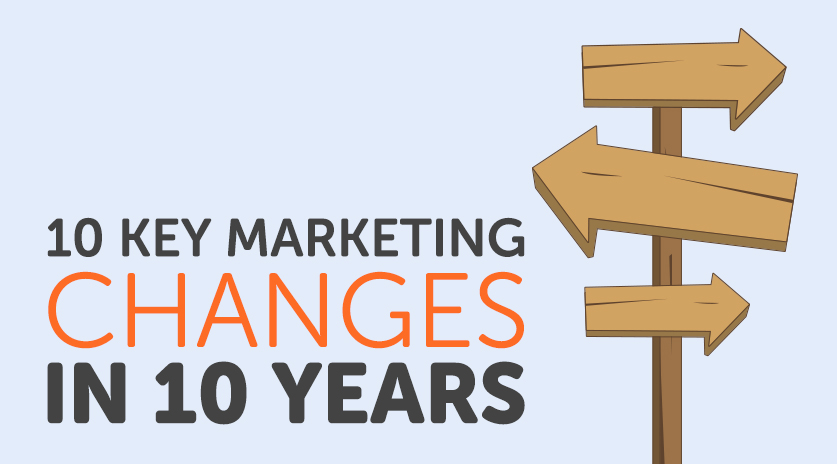 10 key marketing changes in 10 years