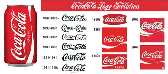 Coca Cola branding history