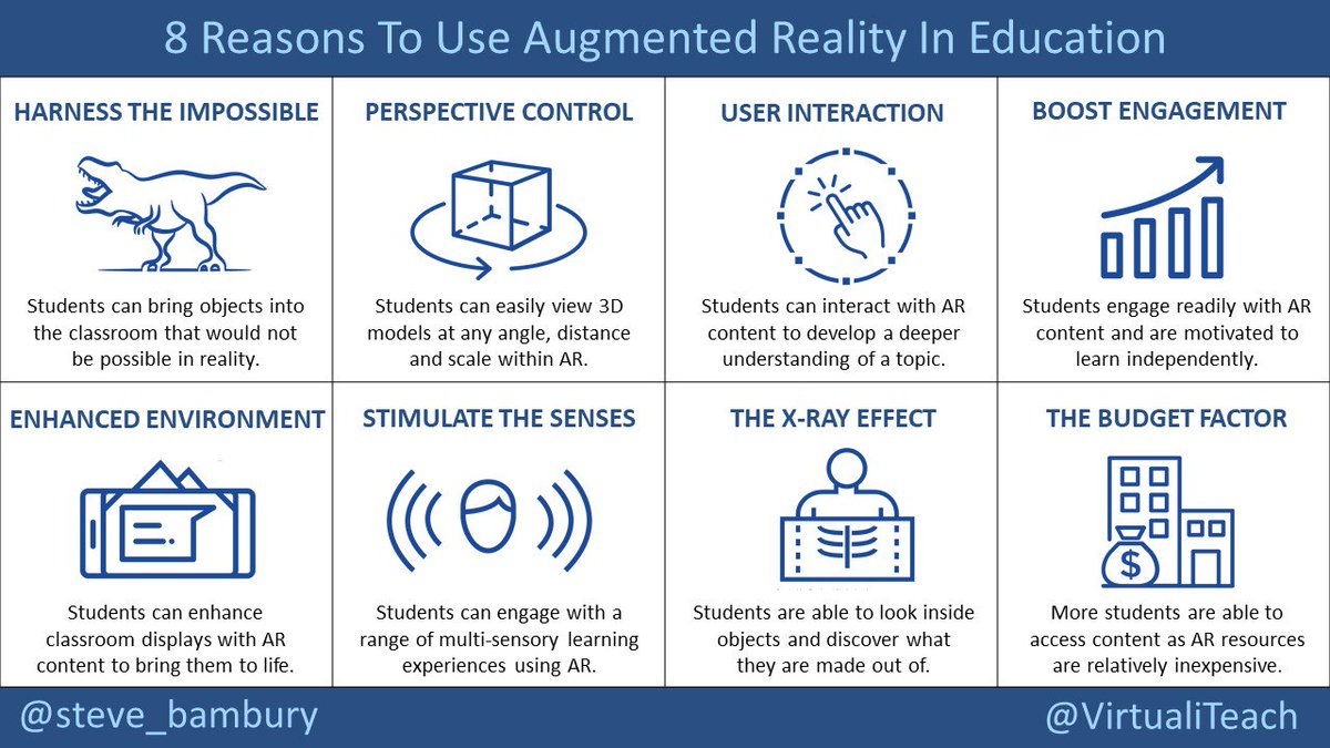 Augmented-Reality-AR-Education